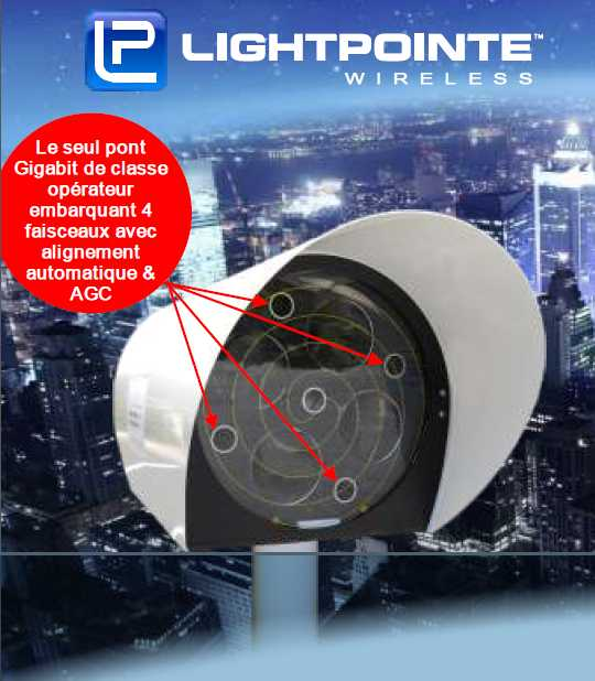 Ponts Laser (solution point à point/Carry)